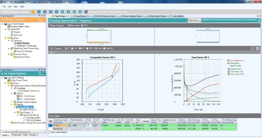 PinCH Software Target Results - Direct Heat Recovery