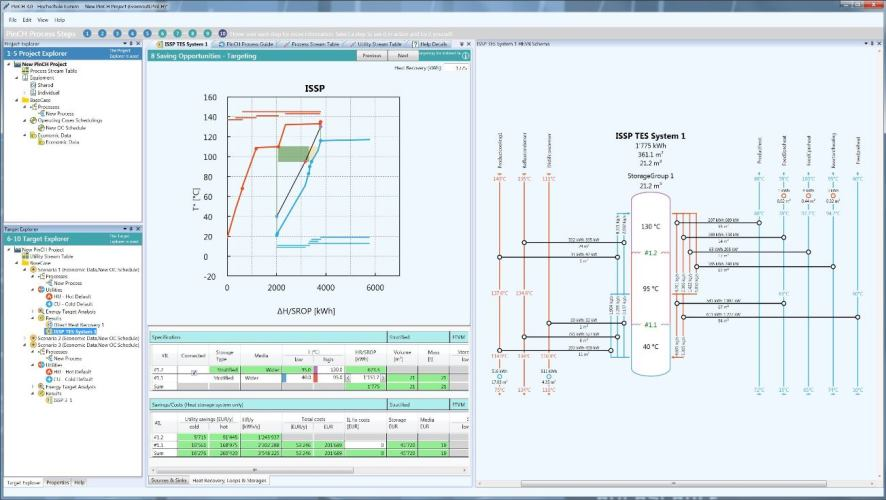 PinCH Software Target Results - Thermal Energy Storage